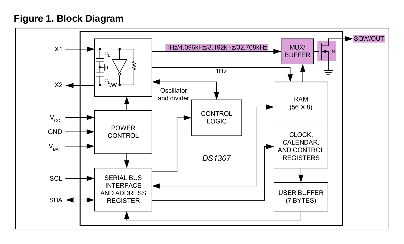 DS1307_-_Block_Diagram.png