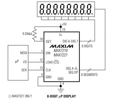 MAX7219 / MAX7221 - Typical Application Circuit