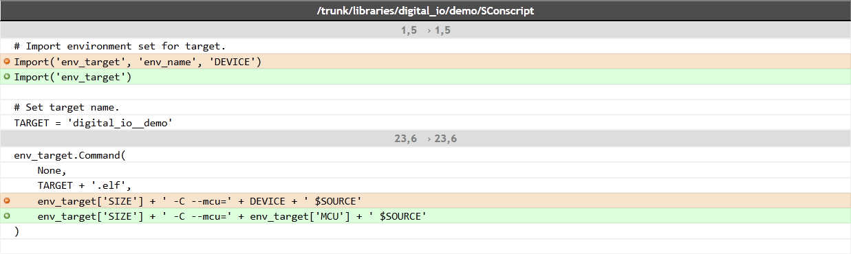libraries_digital_io_demo_sconscript.png