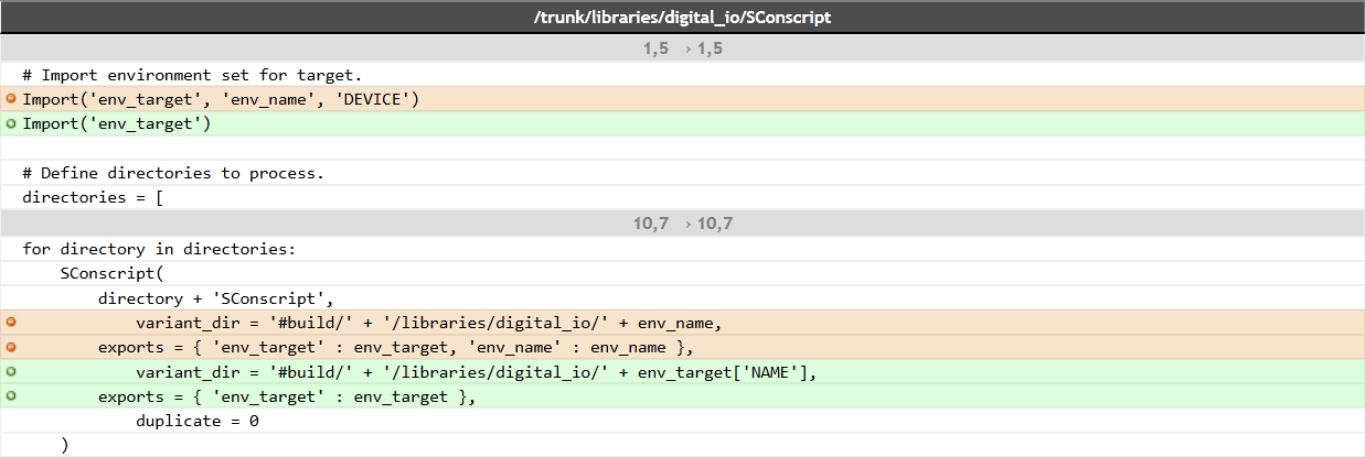 libraries_digital_io_sconscript.png